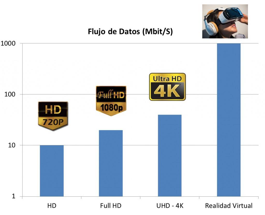 Flujo HD-4K